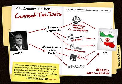 """""""הכסף של רומני מגיע לאיראן"""". מודעה של הארגון היהודי של המפלגה הדמוקרטית"""