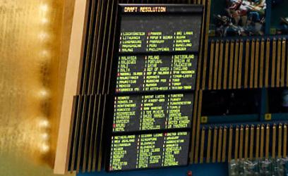 """לוח ההצבעה באו""""ם. רק 9 נקודות אדומות (צילום: רויטרס)"""
