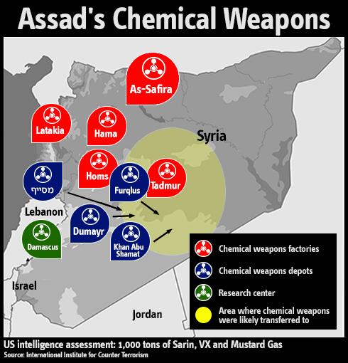 Ynetnews News - Opposition: Assad regime transferred WMDs ...