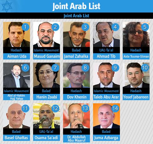 Risultati immagini per united arab list