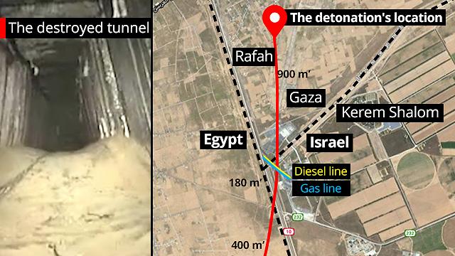 Destro Hamas tunnel larger than predecessors, could fit ... on gaza tunnels egypt floods, gaza tunnels sad, gaza explosion, gaza terror tunnels, gaza border map, gaza tunnels under kindergartens, gaza strip,